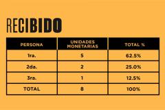 tablas-predica-pastor-cash-02